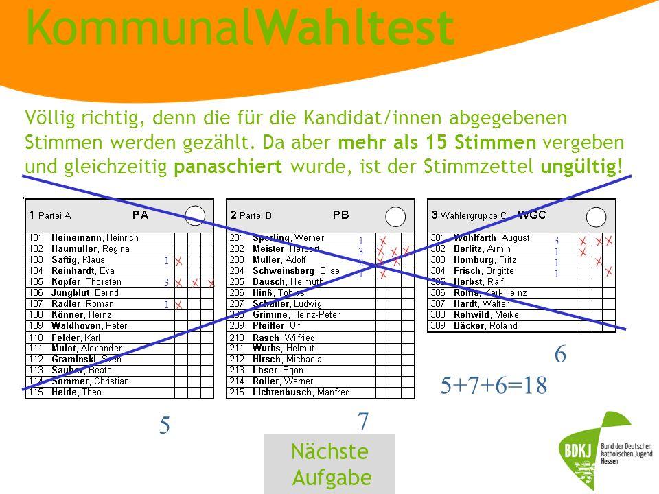 KommunalWahltest Völlig richtig, denn die für die Kandidat/innen abgegebenen Stimmen werden gezählt.