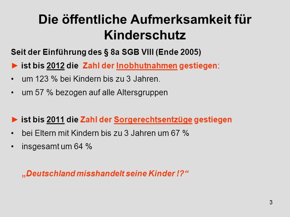 3 Die öffentliche Aufmerksamkeit für Kinderschutz Seit der Einführung des § 8a SGB VIII (Ende 2005) ist bis 2012 die Zahl der Inobhutnahmen gestiegen: um 123 % bei Kindern bis zu 3 Jahren.