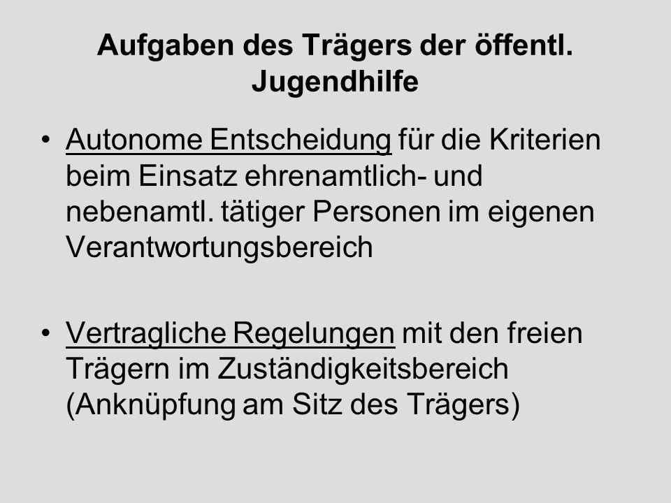 Aufgaben des Trägers der öffentl.