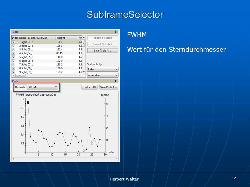 Herbert Walter 12 SubframeSelector FWHM Wert für den Sterndurchmesser