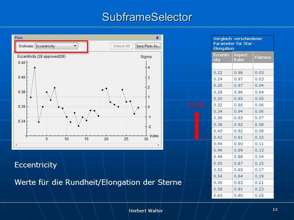 Herbert Walter 13 SubframeSelector Vergleich verschiedener Parameter für Star- Elongation Eccentri city Aspect Ratio Flatness 0.200.980.02 0.220.980.0