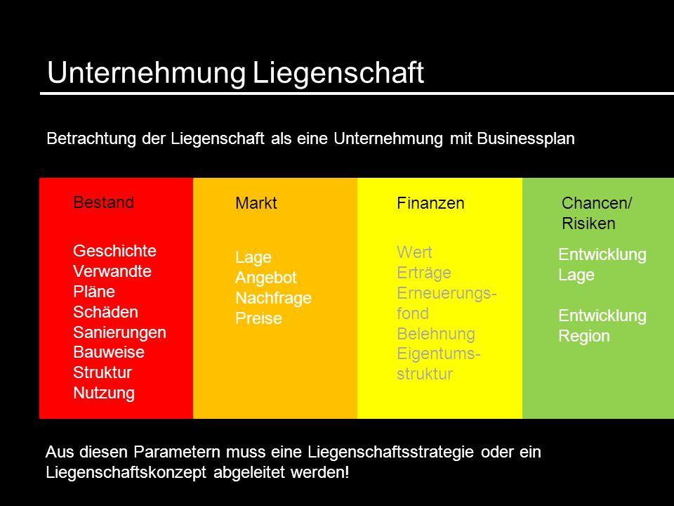 Unternehmung Liegenschaft Betrachtung der Liegenschaft als eine Unternehmung mit Businessplan Bestand MarktFinanzenChancen/ Risiken Geschichte Verwand