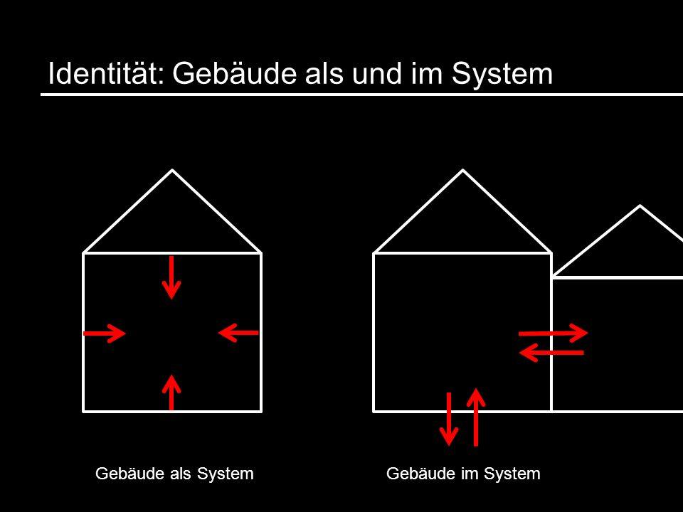 Identität: Gebäude als und im System Gebäude als SystemGebäude im System