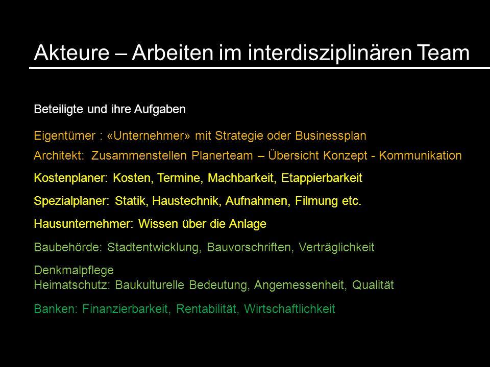 Akteure – Arbeiten im interdisziplinären Team Beteiligte und ihre Aufgaben Eigentümer : «Unternehmer» mit Strategie oder Businessplan Architekt: Zusam