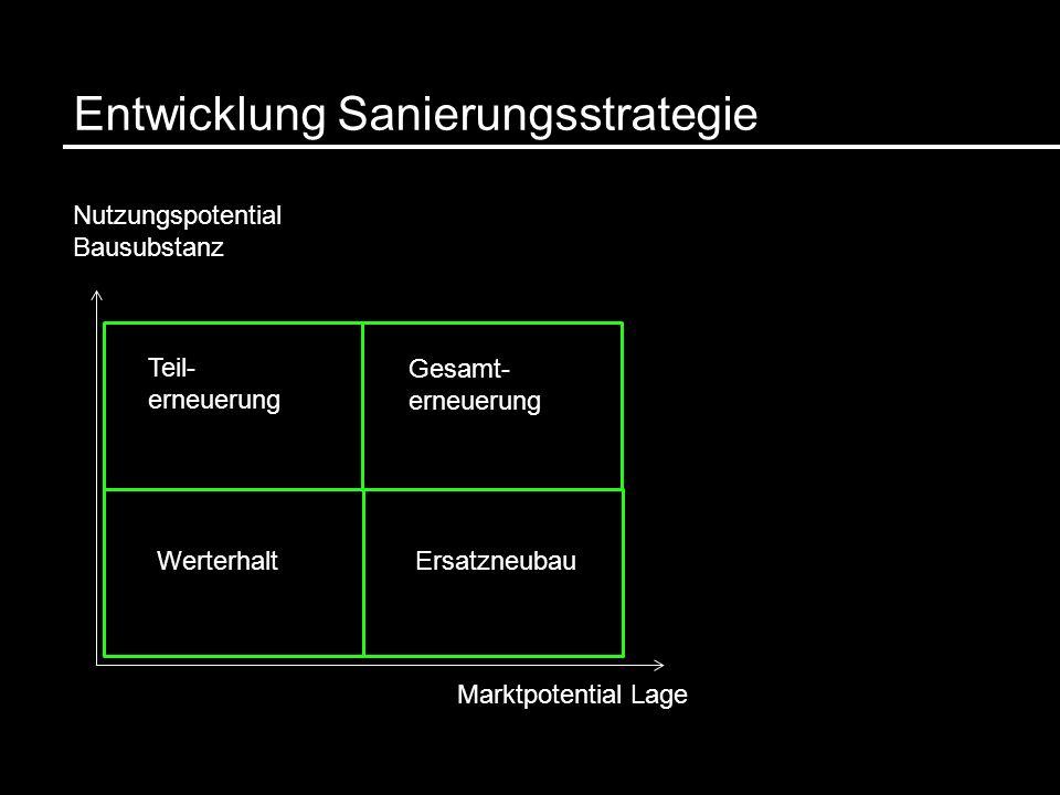 Entwicklung Sanierungsstrategie Nutzungspotential Bausubstanz Marktpotential Lage Werterhalt Gesamt- erneuerung Teil- erneuerung Ersatzneubau