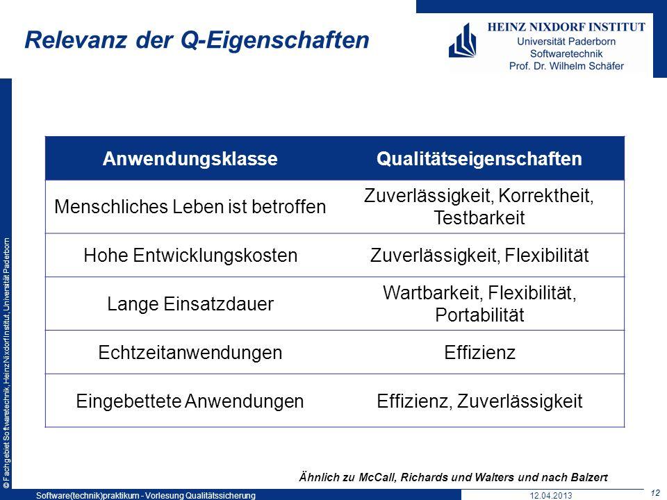 © Fachgebiet Softwaretechnik, Heinz Nixdorf Institut, Universität Paderborn Relevanz der Q-Eigenschaften AnwendungsklasseQualitätseigenschaften Mensch
