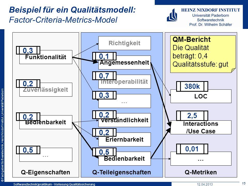 © Fachgebiet Softwaretechnik, Heinz Nixdorf Institut, Universität Paderborn Beispiel für ein Qualitätsmodell: Factor-Criteria-Metrics-Model 15 Q-Metri