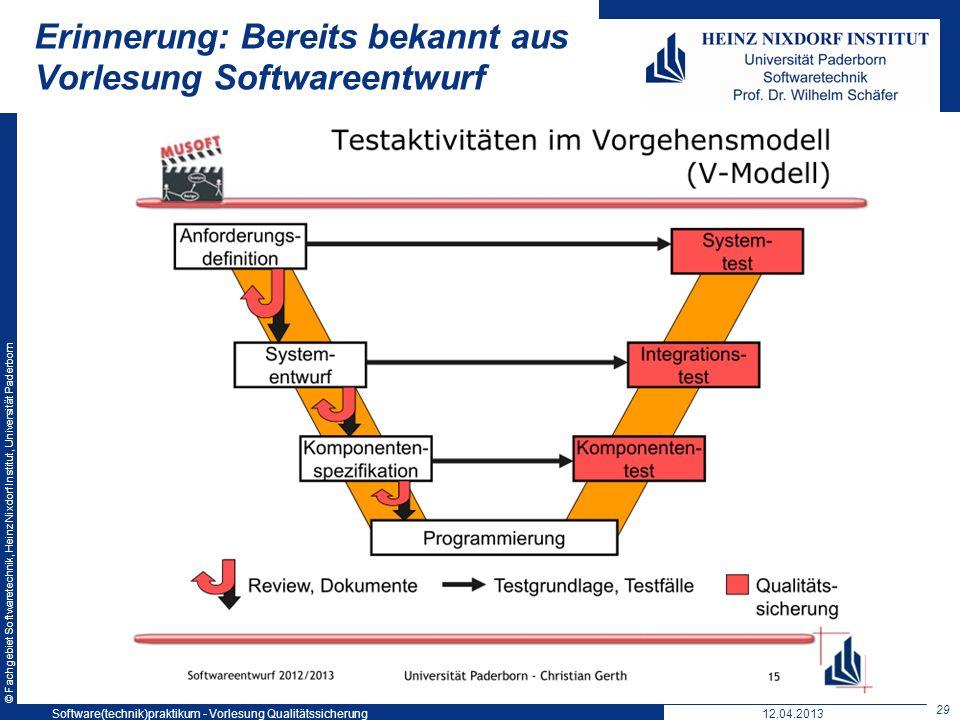 © Fachgebiet Softwaretechnik, Heinz Nixdorf Institut, Universität Paderborn Erinnerung: Bereits bekannt aus Vorlesung Softwareentwurf 29 12.04.2013Sof