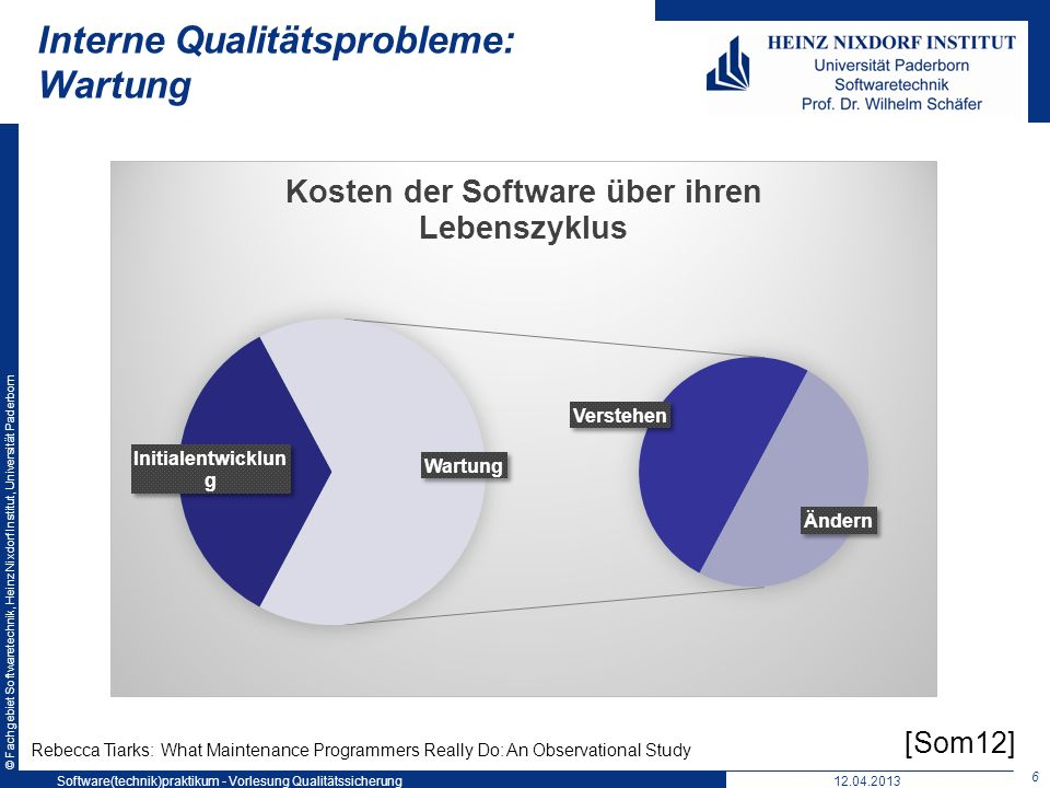 © Fachgebiet Softwaretechnik, Heinz Nixdorf Institut, Universität Paderborn Inhalte dieser Vorlesung Was ist Qualität.