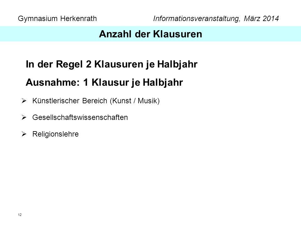 Gymnasium Herkenrath Informationsveranstaltung, März 2014 12 Künstlerischer Bereich (Kunst / Musik) Gesellschaftswissenschaften Religionslehre Anzahl