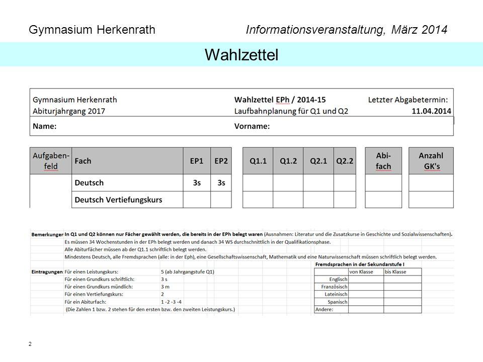 Gymnasium Herkenrath Informationsveranstaltung, März 2014 2 Wahlzettel