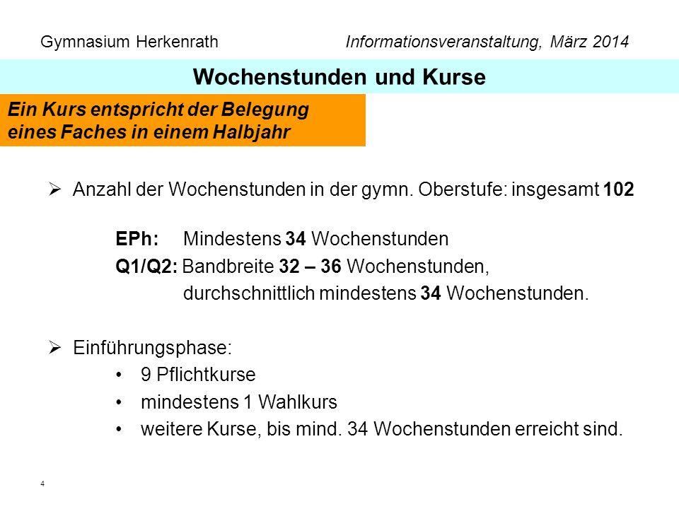 Gymnasium Herkenrath Informationsveranstaltung, März 2014 4 Anzahl der Wochenstunden in der gymn. Oberstufe: insgesamt 102 EPh: Mindestens 34 Wochenst