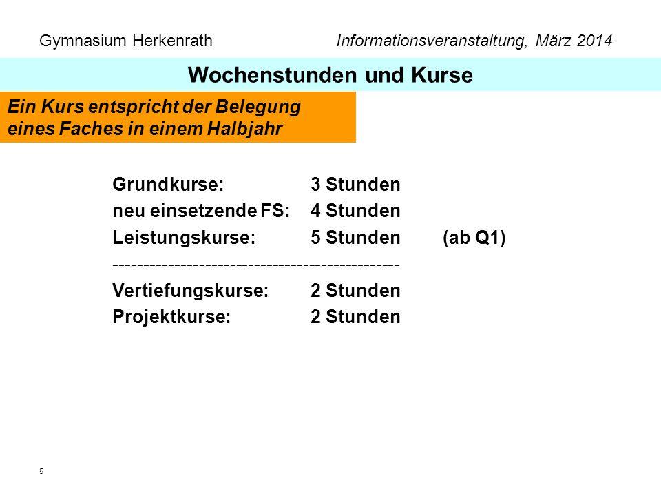 Gymnasium Herkenrath Informationsveranstaltung, März 2014 5 Grundkurse:3 Stunden neu einsetzende FS:4 Stunden Leistungskurse:5 Stunden (ab Q1) -------