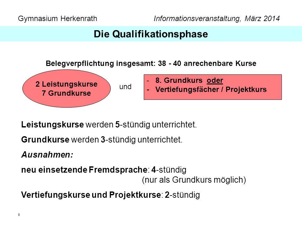 Gymnasium Herkenrath Informationsveranstaltung, März 2014 9 Belegverpflichtung insgesamt: 38 - 40 anrechenbare Kurse und Leistungskurse werden 5-stünd