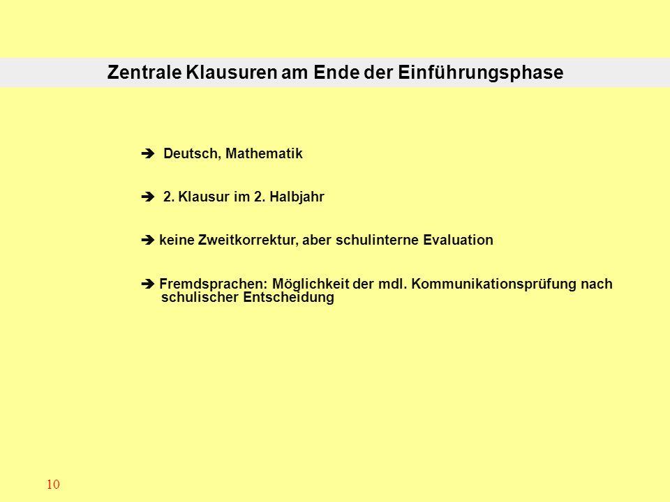 10 Zentrale Klausuren am Ende der Einführungsphase Deutsch, Mathematik 2. Klausur im 2. Halbjahr keine Zweitkorrektur, aber schulinterne Evaluation Fr