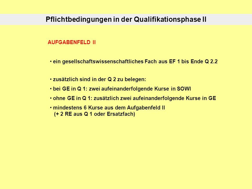 AUFGABENFELD II ein gesellschaftswissenschaftliches Fach aus EF 1 bis Ende Q 2.2 zusätzlich sind in der Q 2 zu belegen: bei GE in Q 1: zwei aufeinanderfolgende Kurse in SOWI ohne GE in Q 1: zusätzlich zwei aufeinanderfolgende Kurse in GE mindestens 6 Kurse aus dem Aufgabenfeld II (+ 2 RE aus Q 1 oder Ersatzfach) Pflichtbedingungen in der Qualifikationsphase II
