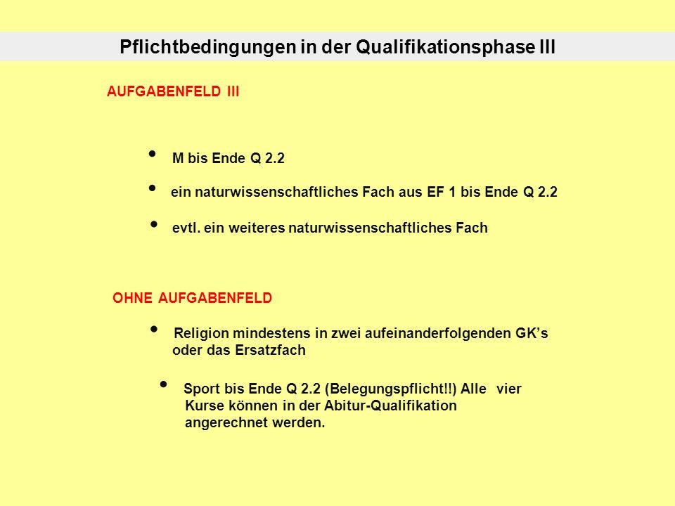 AUFGABENFELD III M bis Ende Q 2.2 ein naturwissenschaftliches Fach aus EF 1 bis Ende Q 2.2 evtl.