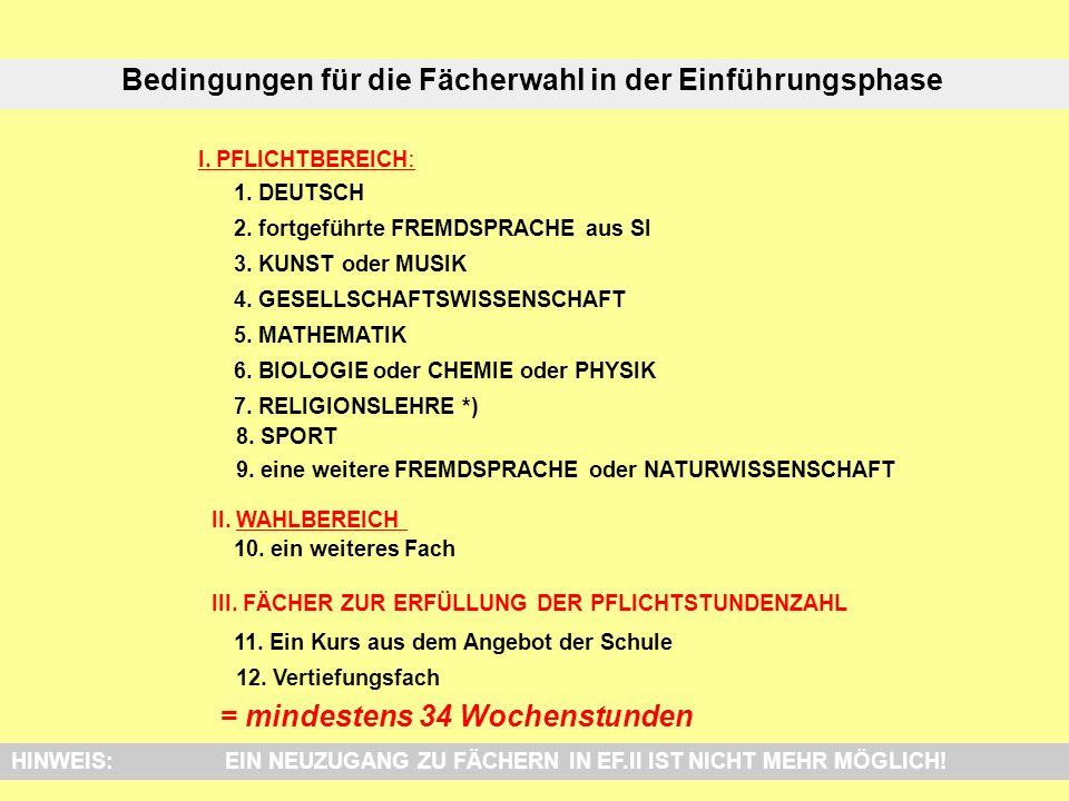 Abiturfächer 1.