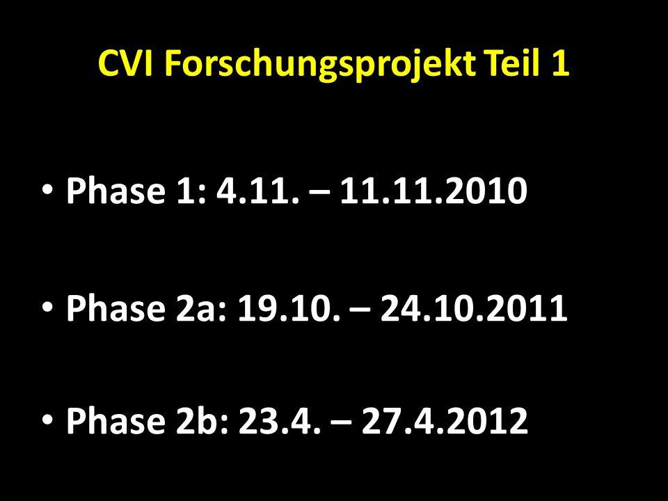 CVI Forschungsprojekt Teil 1 Phase 1: 4.11. – 11.11.2010 Phase 2a: 19.10. – 24.10.2011 Phase 2b: 23.4. – 27.4.2012