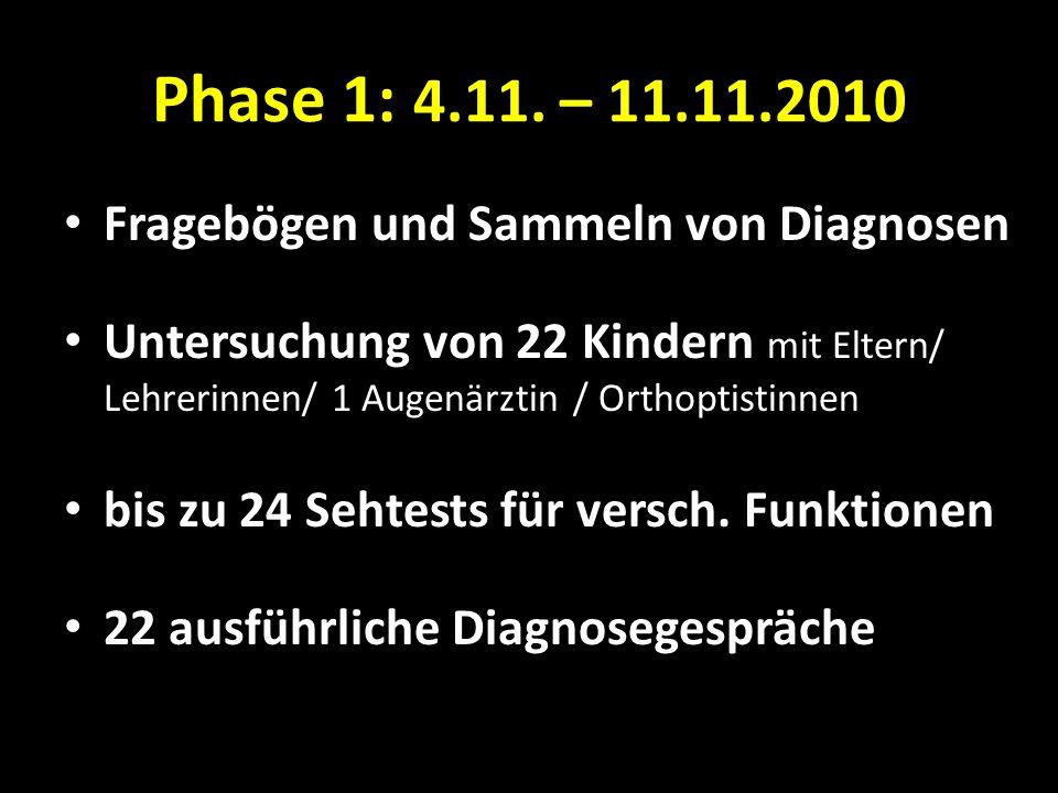 Phase 1: 4.11. – 11.11.2010 Fragebögen und Sammeln von Diagnosen Untersuchung von 22 Kindern mit Eltern/ Lehrerinnen/ 1 Augenärztin / Orthoptistinnen