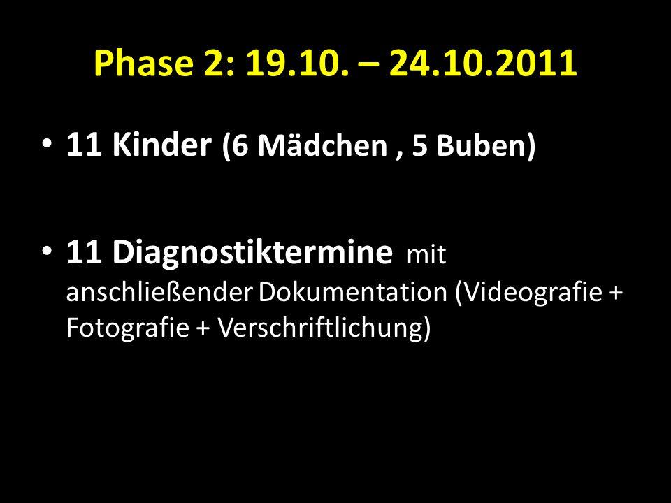 Phase 2: 19.10. – 24.10.2011 11 Kinder (6 Mädchen, 5 Buben) 11 Diagnostiktermine mit anschließender Dokumentation (Videografie + Fotografie + Verschri