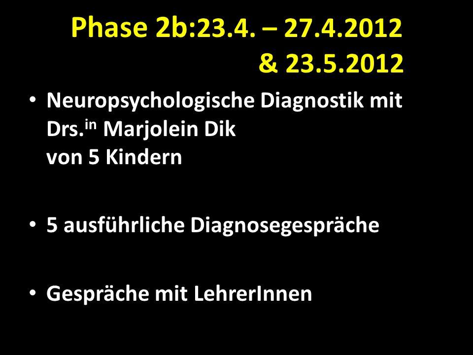 Phase 2b: 23.4. – 27.4.2012 & 23.5.2012 Neuropsychologische Diagnostik mit Drs. in Marjolein Dik von 5 Kindern 5 ausführliche Diagnosegespräche Gesprä