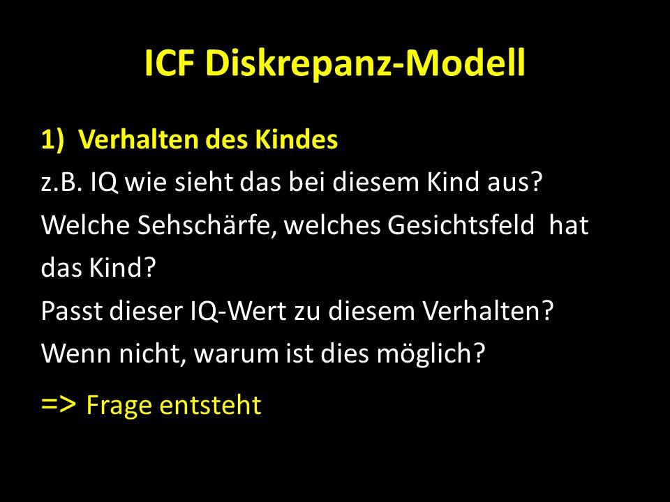 ICF Diskrepanz-Modell 1)Verhalten des Kindes z.B. IQ wie sieht das bei diesem Kind aus? Welche Sehschärfe, welches Gesichtsfeld hat das Kind? Passt di