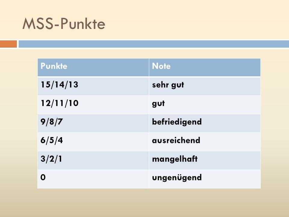 MSS-Punkte PunkteNote 15/14/13sehr gut 12/11/10gut 9/8/7befriedigend 6/5/4ausreichend 3/2/1mangelhaft 0ungenügend