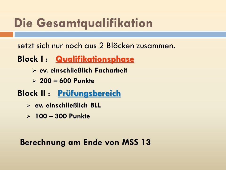 Die Gesamtqualifikation setzt sich nur noch aus 2 Blöcken zusammen. Qualifikationsphase Block I : Qualifikationsphase ev. einschließlich Facharbeit 20