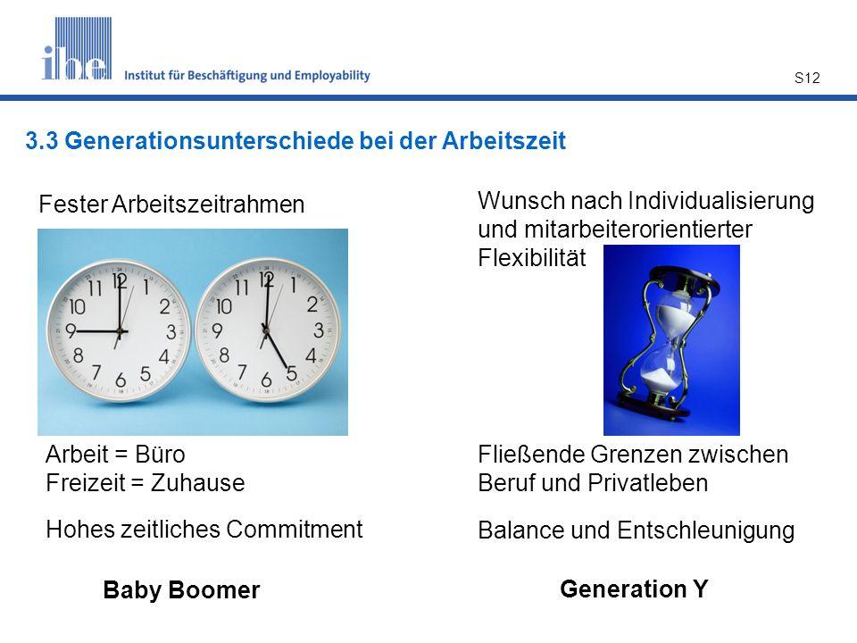 S12 3.3 Generationsunterschiede bei der Arbeitszeit Baby Boomer Generation Y Wunsch nach Individualisierung und mitarbeiterorientierter Flexibilität A