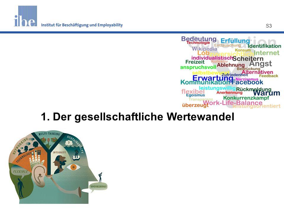 S14 Quelle: Vitra: Zukunft der Arbeitswelt, Weil am Rhein Juni 2013