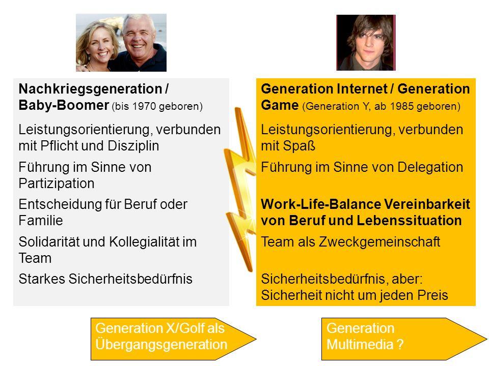 S4 Nachkriegsgeneration / Baby-Boomer (bis 1970 geboren) Leistungsorientierung, verbunden mit Pflicht und Disziplin Führung im Sinne von Partizipation Entscheidung für Beruf oder Familie Solidarität und Kollegialität im Team Starkes Sicherheitsbedürfnis Generation X/Golf als Übergangsgeneration Generation Multimedia .