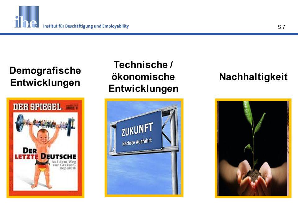 Technische / ökonomische Entwicklungen Gesellschaftlicher Wertewandel Demografische Entwicklungen S 7 Technische / ökonomische Entwicklungen Nachhaltigkeit Demografische Entwicklungen