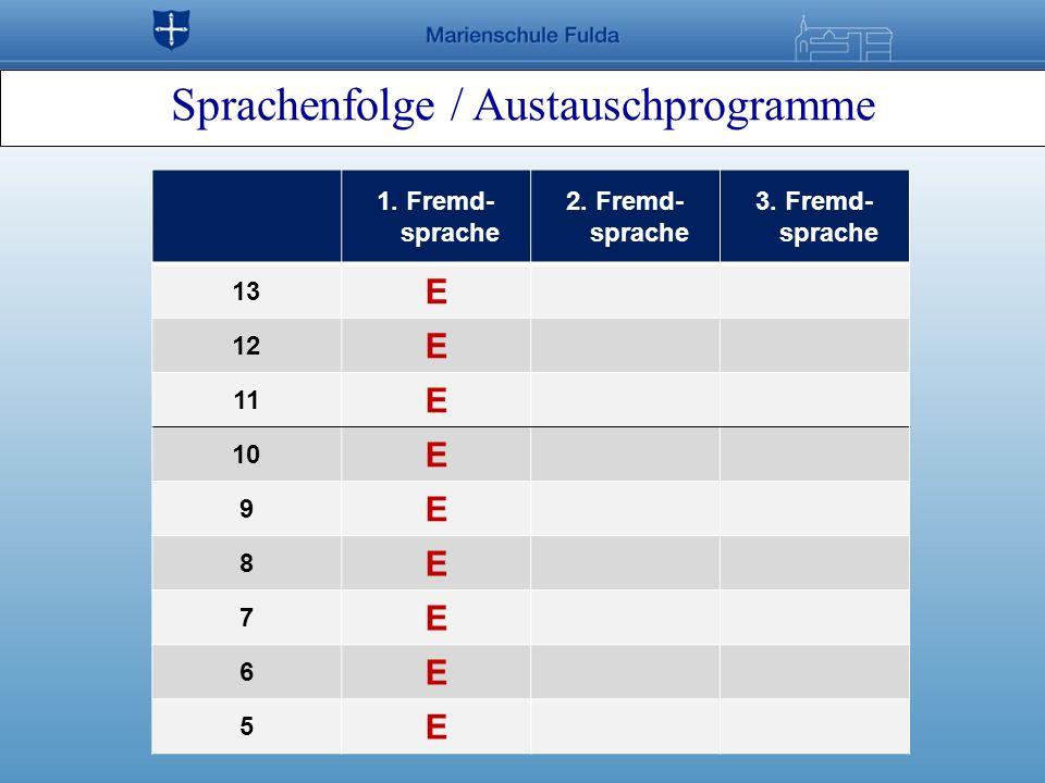 Sprachenfolge / Austauschprogramme 1. Fremd- sprache 2. Fremd- sprache 3. Fremd- sprache 13 E 12 E 11 E 10 E 9 E 8 E 7 E 6 E 5 E