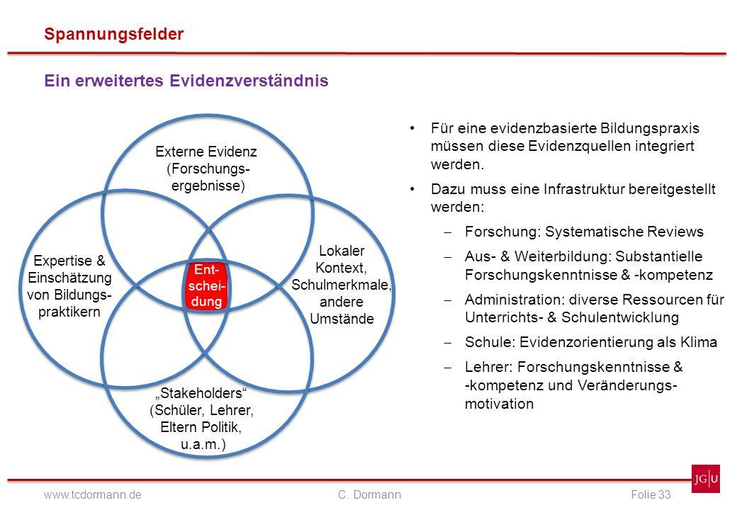 Spannungsfelder www.tcdormann.de C. DormannFolie 33 Ein erweitertes Evidenzverständnis Ent- schei- dung Externe Evidenz (Forschungs- ergebnisse) Exper