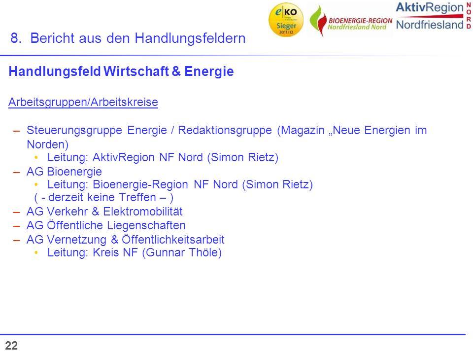 22 Handlungsfeld Wirtschaft & Energie Arbeitsgruppen/Arbeitskreise –Steuerungsgruppe Energie / Redaktionsgruppe (Magazin Neue Energien im Norden) Leit
