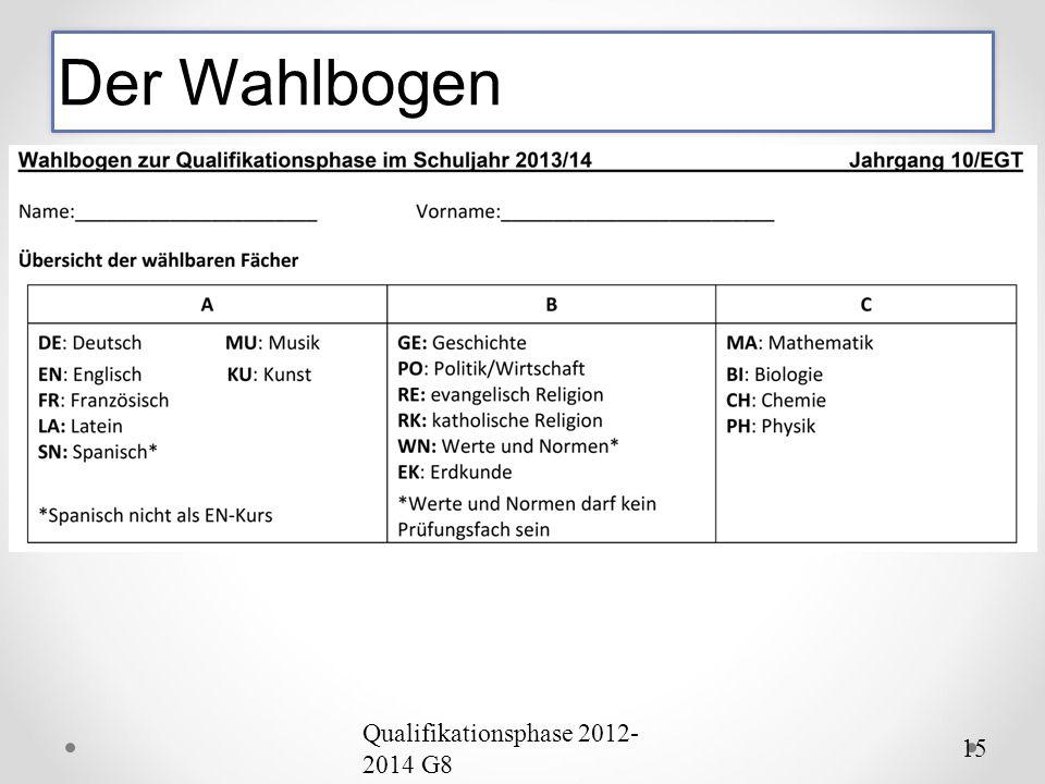 Der Wahlbogen 15 Qualifikationsphase 2012- 2014 G8