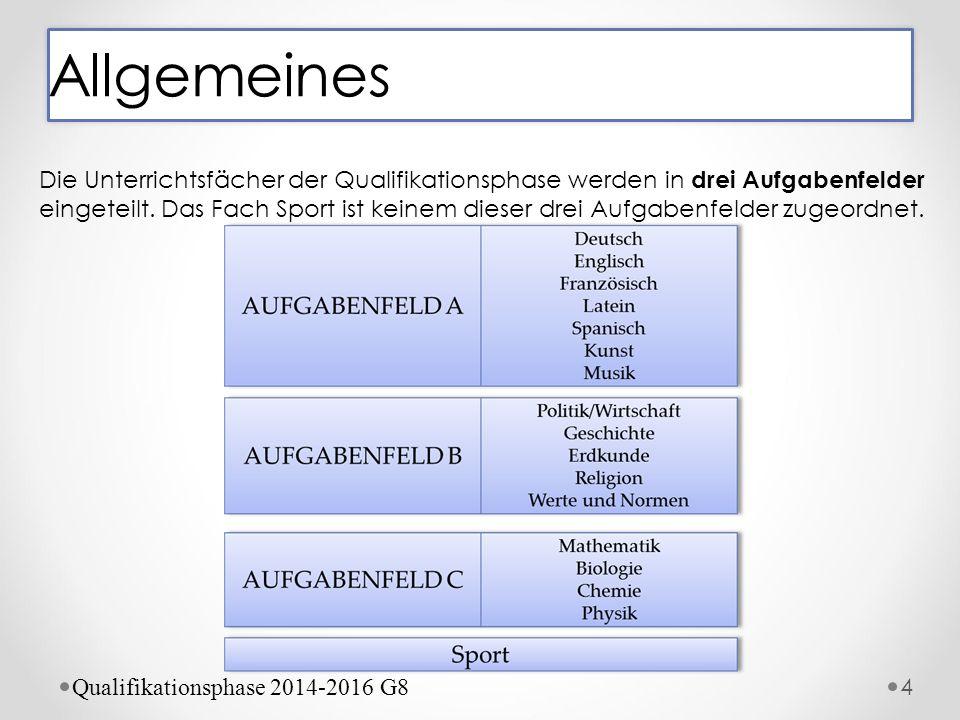 Es müssen die Kernfächer Deutsch, Mathematik und eine Fremdsprache (je 4 Wochenstunden) gewählt werden.