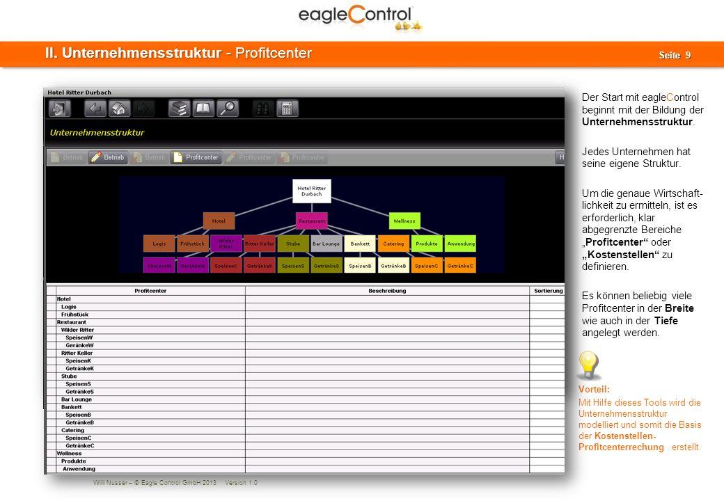 Willi Nusser – © Eagle Control GmbH 2013 Version 1.0 Seite 20 Seite 20 IV.