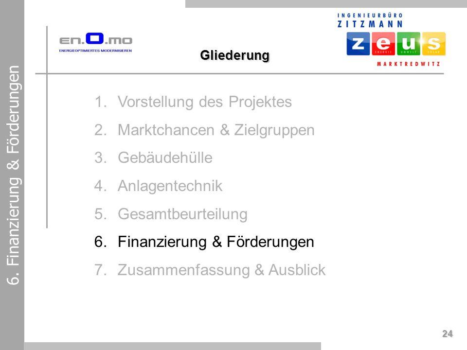 24 6. Finanzierung & Förderungen 1.Vorstellung des Projektes 2.Marktchancen & Zielgruppen 3.Gebäudehülle 4.Anlagentechnik 5.Gesamtbeurteilung 6.Finanz