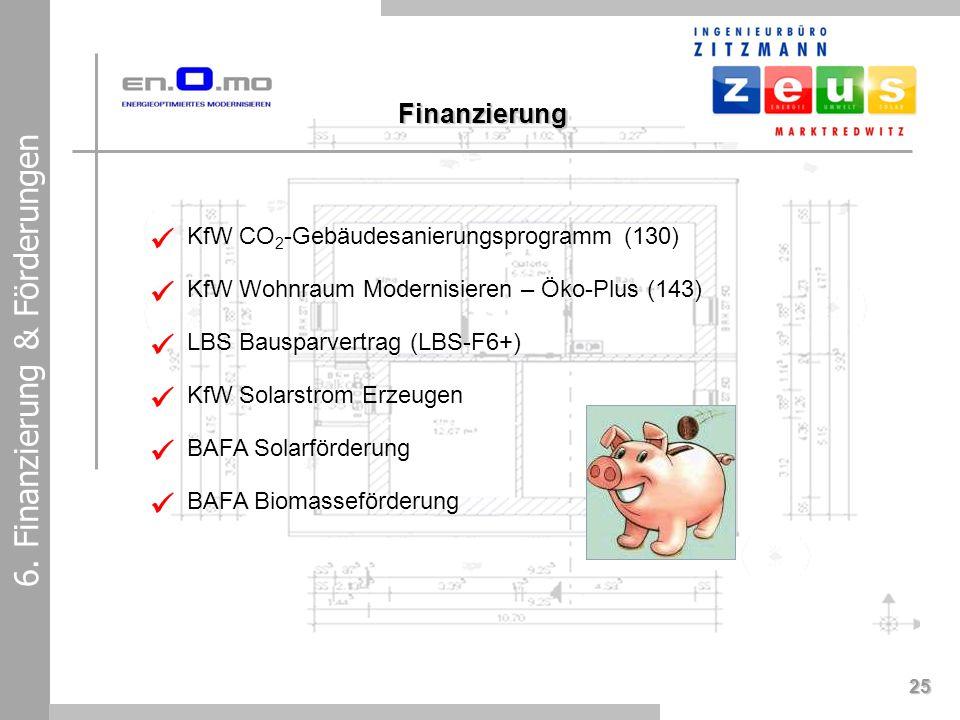 25 6. Finanzierung & Förderungen KfW Wohnraum Modernisieren – Öko-Plus (143) KfW CO 2 -Gebäudesanierungsprogramm (130) LBS Bausparvertrag (LBS-F6+) BA
