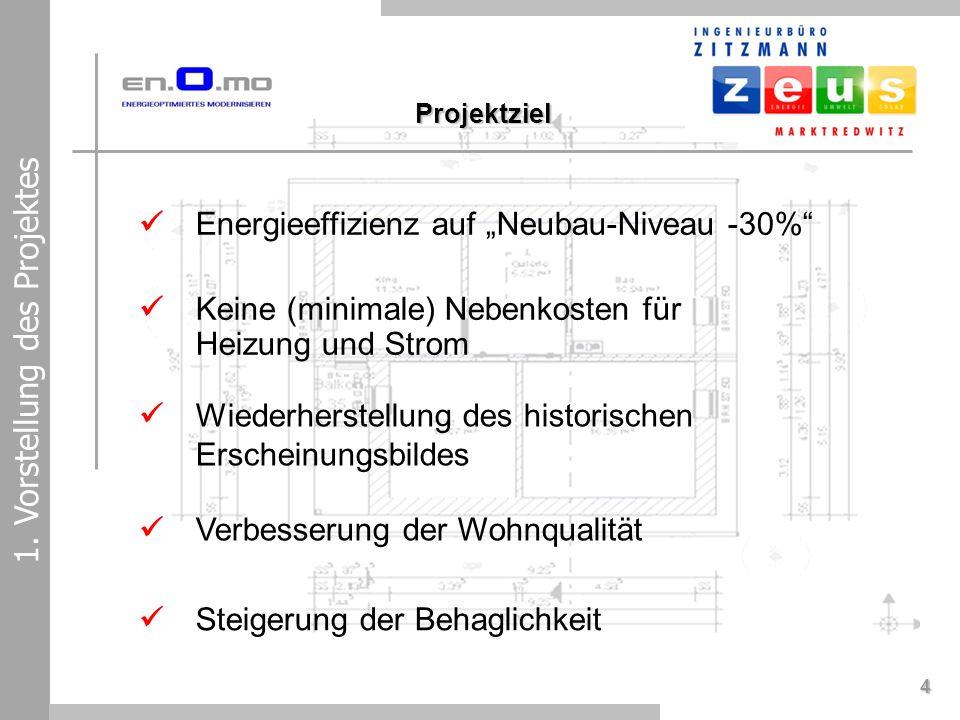 4 1. Vorstellung des Projektes Energieeffizienz auf Neubau-Niveau -30% Keine (minimale) Nebenkosten für Heizung und Strom Wiederherstellung des histor