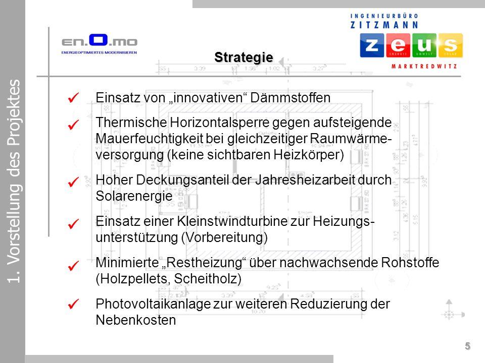 5 1. Vorstellung des Projektes Einsatz von innovativen Dämmstoffen Thermische Horizontalsperre gegen aufsteigende Mauerfeuchtigkeit bei gleichzeitiger