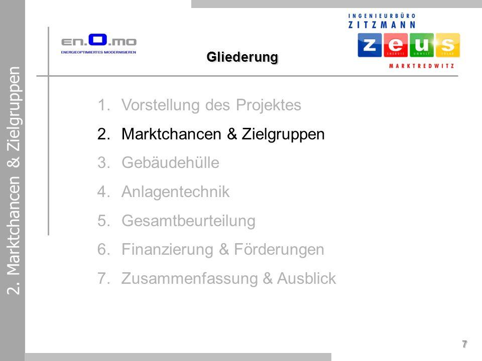 7 2. Marktchancen & Zielgruppen 1.Vorstellung des Projektes 2.Marktchancen & Zielgruppen 3.Gebäudehülle 4.Anlagentechnik 5.Gesamtbeurteilung 6.Finanzi