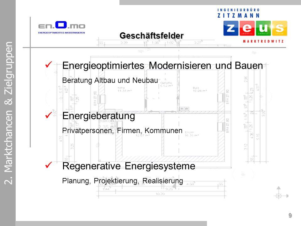 9 2. Marktchancen & Zielgruppen Energieoptimiertes Modernisieren und Bauen Beratung Altbau und Neubau Energieberatung Privatpersonen, Firmen, Kommunen