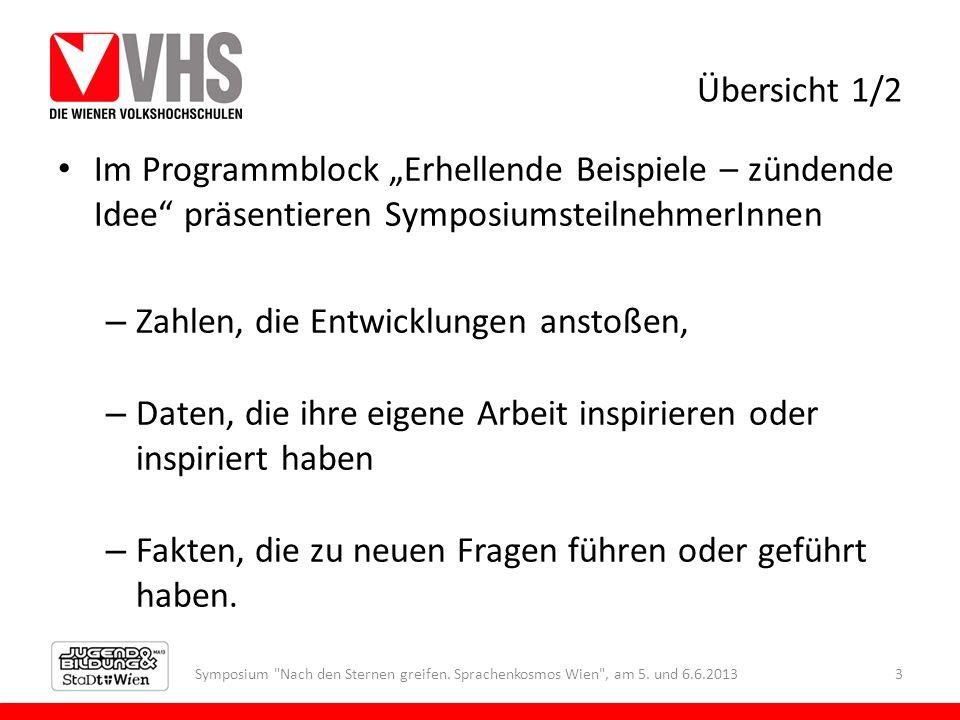 PROGRAMMBESCHREIBUNG PROGRAMMPUNKT Erhellende Beispiele – zündende Idee Donnerstag 12.00 bis 12.30 Uhr plenar Symposium