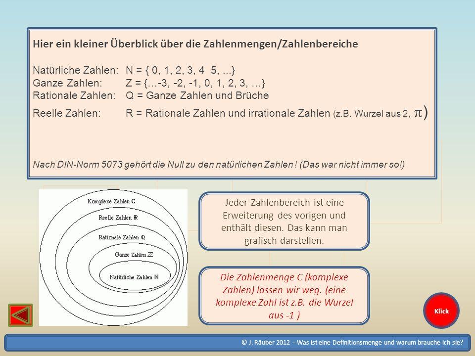 © J. Räuber 2012 – Was ist eine Definitionsmenge und warum brauche ich sie? Klick Hier ein kleiner Überblick über die Zahlenmengen/Zahlenbereiche Natü