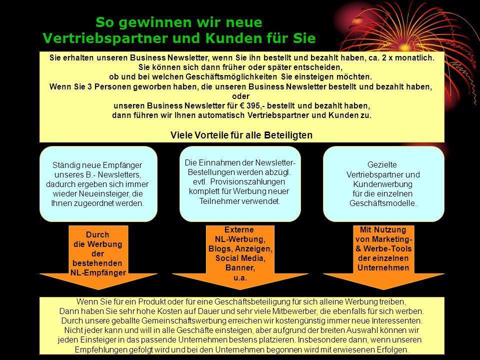 So gewinnen wir neue Vertriebspartner und Kunden für Sie Durch die Werbung der bestehenden NL-Empfänger Externe NL-Werbung, Blogs, Anzeigen, Social Me