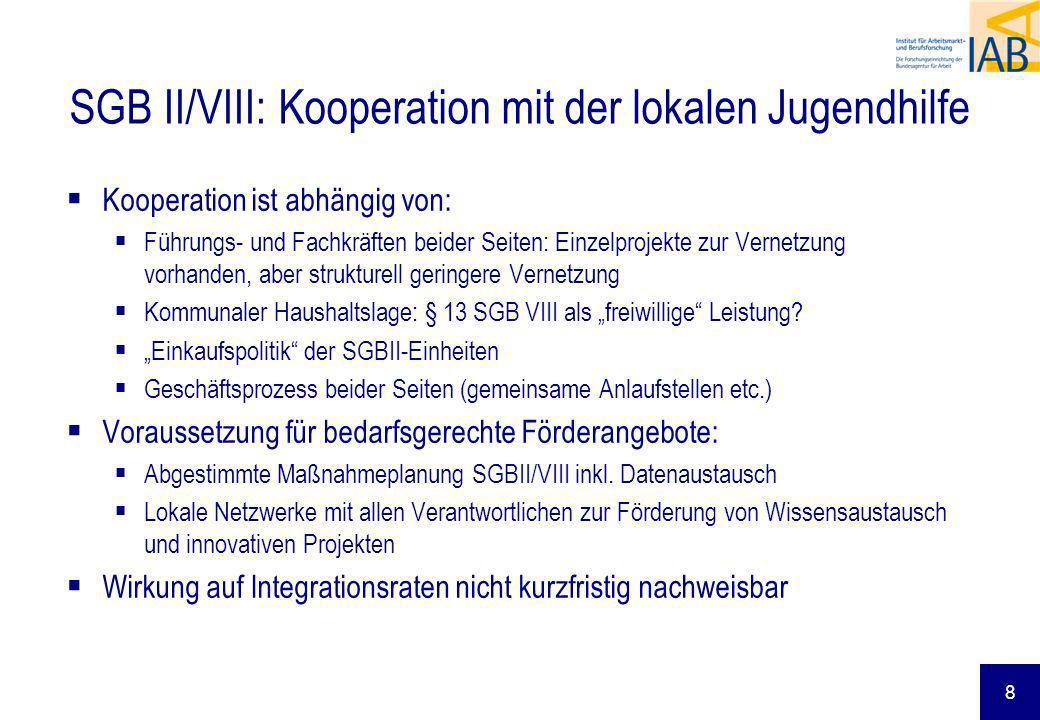 9 Kooperation SGB II in lokalen Netzwerken (2006) Intensive Kooperation der SGB-II-Einrichtung mit [...] in % ARGE (n=336) zkT (n=69) gAw (n=18) total (n=423) Arbeitsagentur/ Berufsberatung 43306742 Kommunaler Jugendhilfe 45574447 Freien Trägern der Jugendhilfe 26352228 Einzelfallabsprachen, gemeinsame Hilfeplanung Regelmäßige Fallkonferenzen Erarbeitung einer gemeinsamen Eingliederungsstrategie gemeinsame Steuerungsgruppe Quelle: IAW SGB II-Organisationsbefragung, Welle 2007, F 7.11: Welche Formen des Austauschs und der Kooperation wurden zwischen Ihrer SGB-II-Einheit einerseits und [Arbeitsagentur, kommunaler Jugendhilfe, freier Jugendhilfe] andererseits in Bezug auf die berufliche und soziale Eingliederung von U25-Kunden/innen praktiziert?