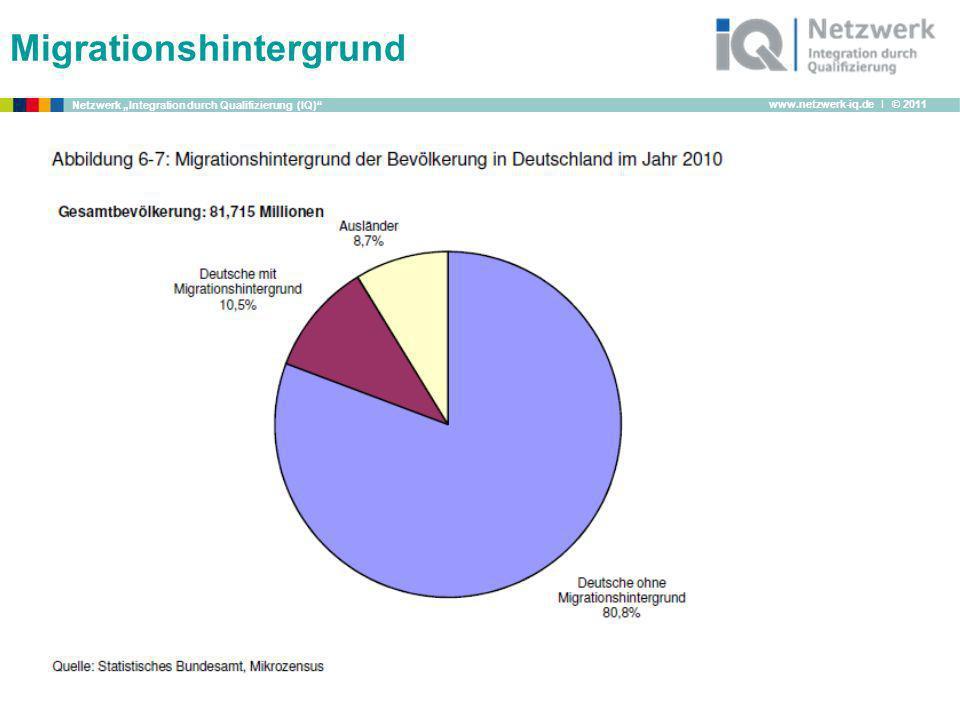 www.netzwerk-iq.de I © 2011 Netzwerk Integration durch Qualifizierung (IQ) Migrationshintergrund